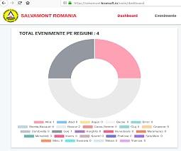 Aplicația web pentru gestionarea apelurilor Salvamont a fost dezvoltată de un student din Brașov