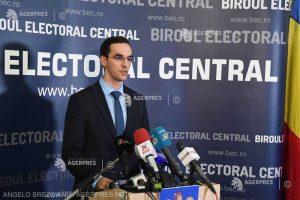 #Prezidenţiale2019/BEC - rezultate parţiale: Iohannis - 37,49%; Dăncilă - 22,69%; Barna - 14,73%