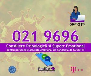 021.9696 - Linie telefonică de asistență psihologică pentru persoanele afectate de epidemia de noul coronavirus