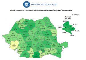 68.49% - rata de promovare înregistrată la examenul național pentru definitivare în învățământ, înainte de contestații