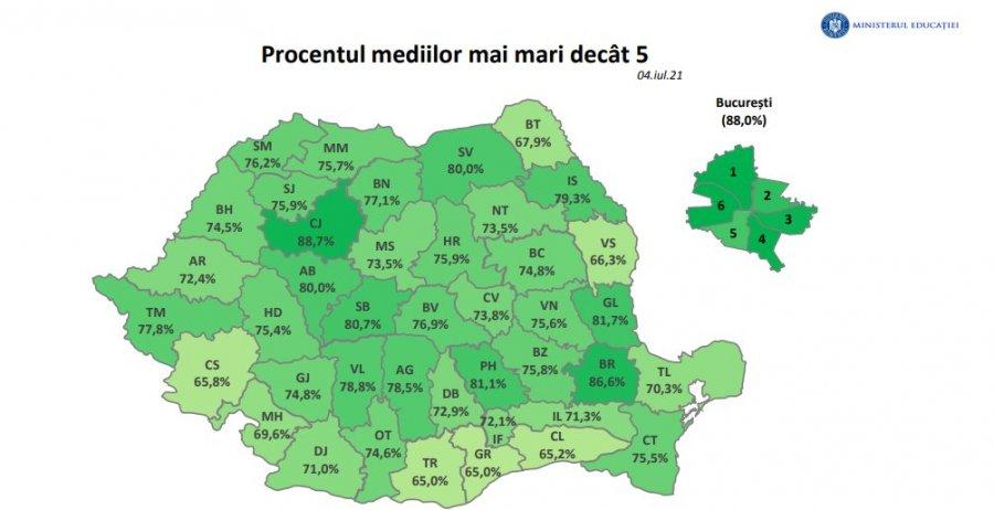 Evaluare Națională: procentul mediilor peste 5, la fel, după contestații
